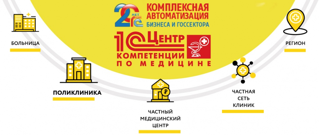 Глобал-Софт - 1С центр компетенеции по медицине. Купить 1С медицина в Краснодаре, Симферрополе Севастополе